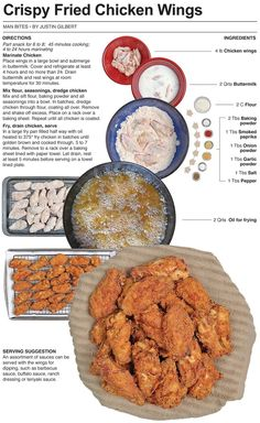 Behind the Bites: Crispy Fried Chicken Wings (Bake Fries Wings) Crispy Fried Chicken Wings, Fried Chicken Recipes, Fried Chicken Seasoning, Deep Fry Chicken Wings, Buttermilk Fried Chicken, How To Fry Chicken, Chinese Fried Chicken Wings, Meat Rubs, Fried Chicken