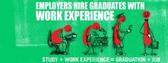 HireMeLive's Blog   The new way to find jobs or employees