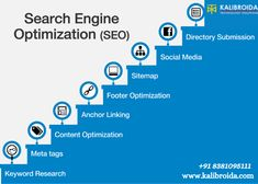 Seo Services Company, Best Seo Services, Best Seo Company, Best Digital Marketing Company, Digital Marketing Services, Marketing Jobs, Media Marketing, Online Marketing, Search Engine Marketing