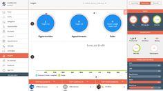 Salesbox CRM Review | SmallBizCRM My Settings, Intelligent Systems, Prioritize, Accounting, Insight, Software, Activities, Life