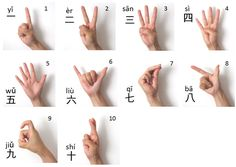 Chinese hand gesture numbers. These are real and we used them in china