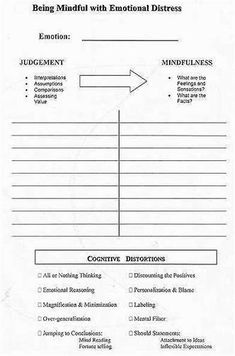 Image result for DBT Mindfulness Skills Worksheet