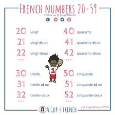 Printing Sculpture Ice Cubes How To Learn French Design Studios French Language Lessons, French Lessons, Spanish Lessons, Math Lessons, French Body Parts, French Numbers, French Flashcards, French Expressions, German Language Learning