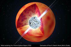 Thorne-Zytkow Object (TZO) Rendering
