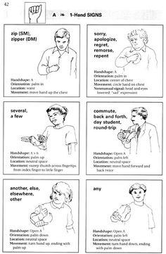 Sign Language Words Dictionary | next page