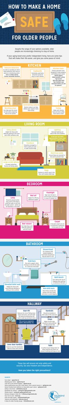 Infographics: How to make a home safe for old people — Silver Economy