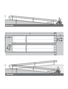 Manuales de accesibilidad y diseño universal para consultar ahora mismo (en español) | Plataforma Arquitectura