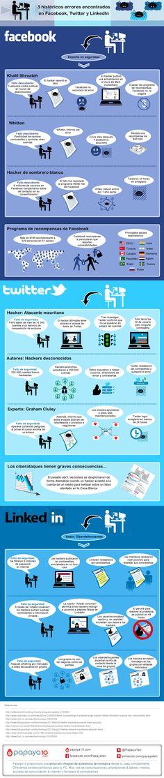 #infografia con los 3 históricos errores encontrados en la redes sociales de facebook, twitter y linkedin