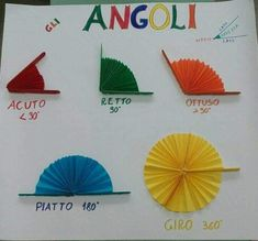 Angles journal page Montessori Math, Homeschool Math, Math For Kids, Fun Math, Math Resources, Math Activities, Math Classroom Decorations, Math Charts, Fourth Grade Math