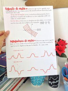 Ondulatória | física