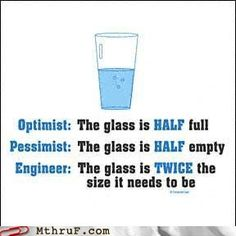 Optimist vs Pessimist vs Engineer
