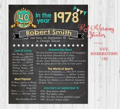 40th Birthday Chalkboard sign. On this day. 1978. 40th birthday party decorations PRINTABLE customizable adult chalk board poster decoration
