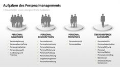 PowerPoint Personalmanagement