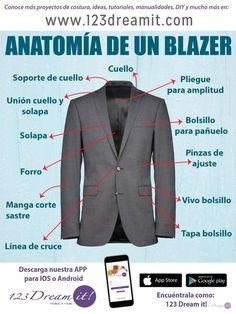 Conoce la anatomía de un Blazer para que puedas realizar trabajos de sastrería impecable, no olvides que puedes compartir tus ideas y proyectos desde nuestra APP