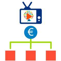 Repartimos beneficios diarios por publicidad y visualización de vídeos