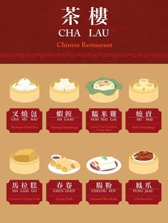 HongKong's most popular dim sum. This might come in handy. Learn Cantonese, Cantonese Food, Cantonese Language, Chinese Language, Dim Sum, Learn Chinese, Chinese Food, Beste Brownies, Gourmet