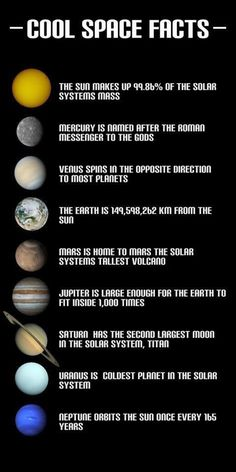 facts about the nine planets of our solar system.there may be only nine planets, but for me, there are ten planets in our solar system. I will always count Pluto as a planet! Cosmos, Earth Science, Science And Nature, Science Space, Space And Astronomy, Astronomy Facts, Astronomy Science, Space Planets, Astronomy Quotes