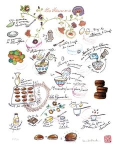 Art for kitchen French cake recipe  Les Macarons by lucileskitchen, $25.00