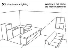 A diagram of an open plan kitchen and living area where the only natural light comes from a window that is adjacent to the living space and does not form part of the kitchen perimeter. This is not an ideal use of direct natural lighting.