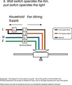 1779 Best Diagram Sample images in 2019   Diagram ...  Phase Motor Wiring Diagram Color on 3 phase motor troubleshooting guide, 3 phase electrical meters, 3 phase motor speed controller, 3 phase subpanel, 3 phase squirrel cage induction motor, 3 phase single line diagram, 3 phase water heater wiring diagram, three-phase transformer banks diagrams, 3 phase motor testing, 3 phase motor repair, 3 phase motor windings, basic electrical schematic diagrams, baldor ac motor diagrams, 3 phase plug, 3 phase to single phase wiring diagram, 3 phase motor starter, 3 phase to 1 phase wiring diagram, 3 phase stepper, 3 phase motor schematic, 3 phase outlet wiring diagram,
