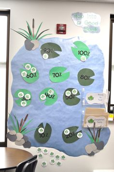 Cute Idea: would make a cute AR goals board Frog Theme Classroom, School Classroom, Classroom Decor, Ar Tracking, Ar Goals, Swamp Theme, Visible Learning, Accelerated Reader, Goal Charts