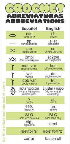 Traducción Abreviaturas de Crochet