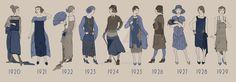 1920s Timeline by a-little-bit-lexical