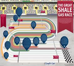 2012: The Great Shale Gas Race Shale Gas, Racing, Kids Rugs, Decor, Running, Decoration, Kid Friendly Rugs, Auto Racing, Dekoration
