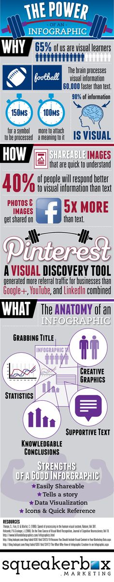 The power of an inforgraphic. #marketing #infographic from http://squeakerbox.marketing