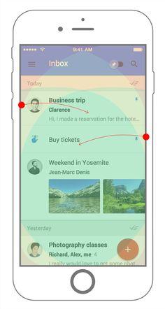 Google Inbox swipe areas
