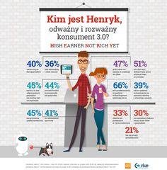 Infografika_Pokolenie_Henryk_2017_1120x1143
