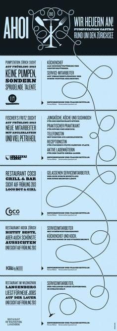 Strebel Juon kreierte verschiedenste Flyer und Newsletter, welche den mitunter generischen Einheitsbrei der Gastrokonkurrenz mit etwas Pfeffer aufmischen sollen.