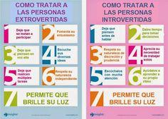 Extrovertidos e Introvertidos - Estrategias para Aprovechar su Potencial   #Infografía #Educación