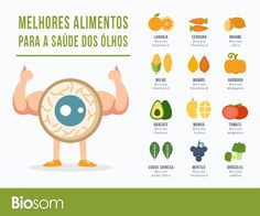 Clique na imagem para conhecer os detalhes dos principais alimentos para melhorar a visão.  #visão #vista #olhos #saúdedosolhos #miopia #miope #alimentos #alimentação #alimentaçãosaudável #bemestar #saúde
