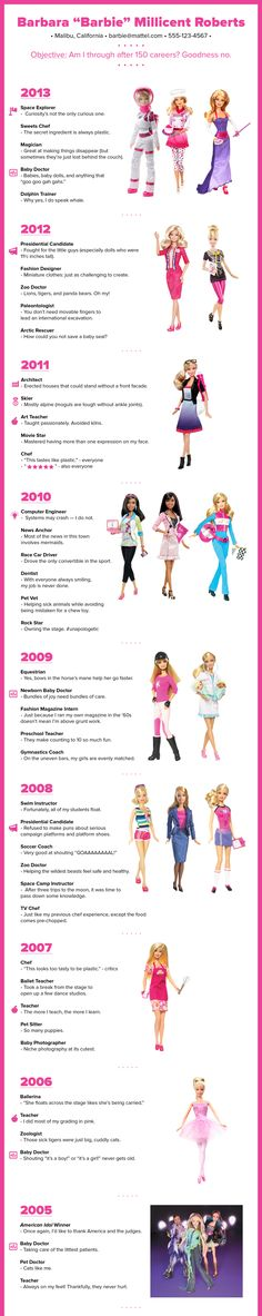 "What A Barbie Doll's Resume Looks Like After 55 Years... her full name is Barbara ""Barbie"" Millicent Roberts????"