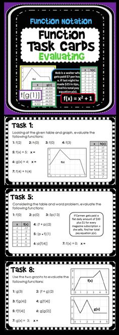 Students find the values of functions given tables, graphs, equations and word problems and solve for x given f(x) values. Cards also include function composition and adding and subtracting questions. A student answer sheet and complete answer key are included.
