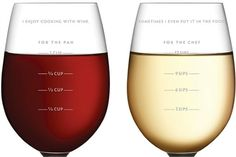 Measures | A wine glass should be held by the stem only, whether it is for red or white wines. This will deter fingerprints, and will help to ensure that the wine stays at its desired temperature. If the glass is held by the bowl, body heat will transfer from the palm into the wine, warming it at a consistent rate. If the wine reaches a temperature of 24 degrees Celsius or above, the alcohol present in the wine will give a sharp 'bite' to the taste.