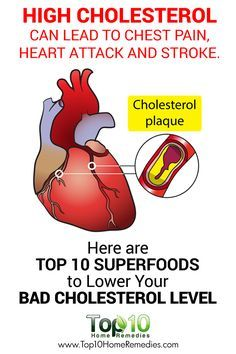 High Cholesterol can Lead to Chest Pain, Heart Attack and Stroke. Here are Top 10 Superfoods to Lower Your Bad Cholesterol Level!