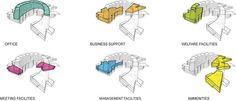 architectural design concept presentation - Google Search
