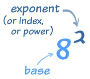 Exponents definitions, examples, and practice from Math is Fun