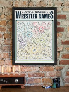 Pop Chart Lab --> Design + Data = Delight --> The Titanic Taxonomy of Wrestler Names