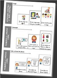 Un cahier de progrès pour la maternelle School Organisation, Bulletins, Art Education, Kids Learning, Montessori, Back To School, Activities For Kids, Gallery Wall, Bullet Journal