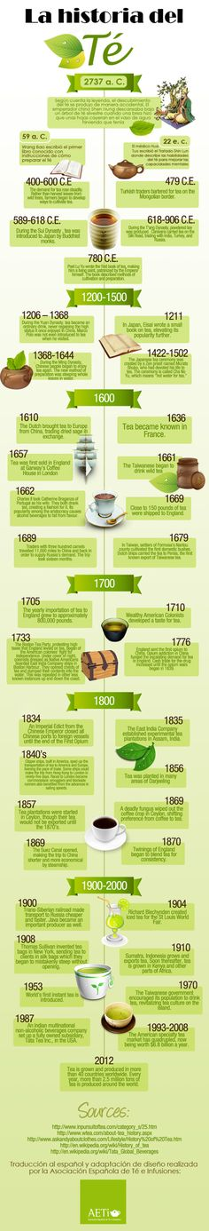 The History of Tea Did you know that tea dates back as far as 2737 BC ? Or that more than millions tons of tea a year is produced around the world. Have a look at 'The history of tea' infographic! Pu Erh, Tea Facts, Café Chocolate, Cuppa Tea, Tips & Tricks, My Cup Of Tea, Tea Recipes, Chai, Matcha