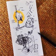 Syukri Shairi @syukrishairi Objects of miring...Instagram photo | Websta (Webstagram)
