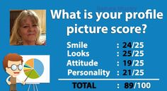What is your profile picture score? You can find out too!