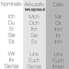 www.engerman.de Wie du dein Gehirn optimal für das Lernen nutzt oder über welche Sinneskanäle dein Gedächtnis am besten anspricht, erfährst du auf www.zentral-lernen.de