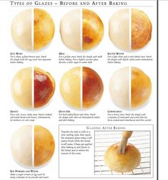 Types of Glazes: Before & After Baking Post with 0 votes and 1736 views. Types of Glazes: Before & After Baking Baking Tips, Bread Baking, No Yeast Bread, Roti Bread, Baking Basics, Potato Bread, No Knead Bread, Plats Healthy, Brunch