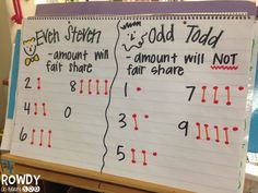 Odd and Even Numbers Anchor Chart