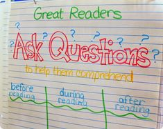 The Perfect Book to Teach Asking Questions!