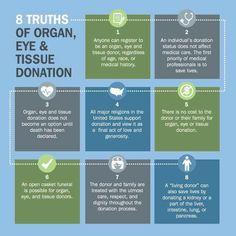 Organ donation facts!